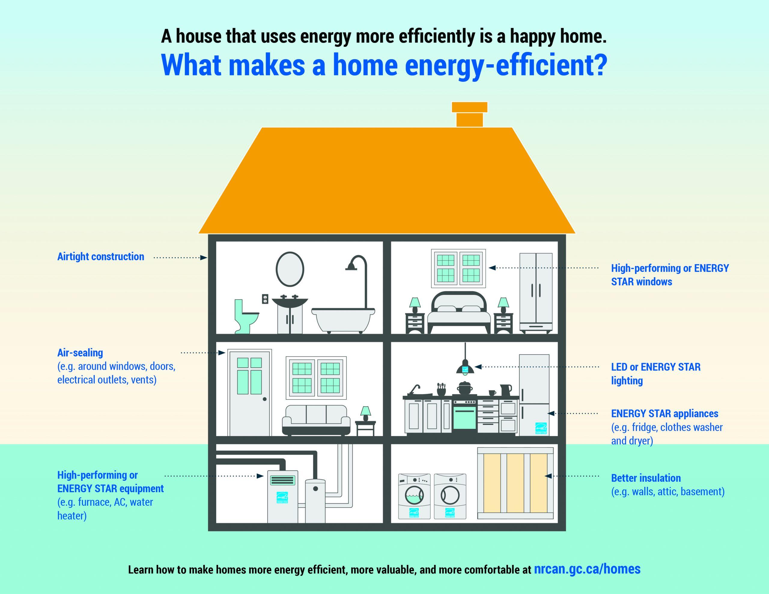 Energy-Efficient Home Owen Sound Real Estate