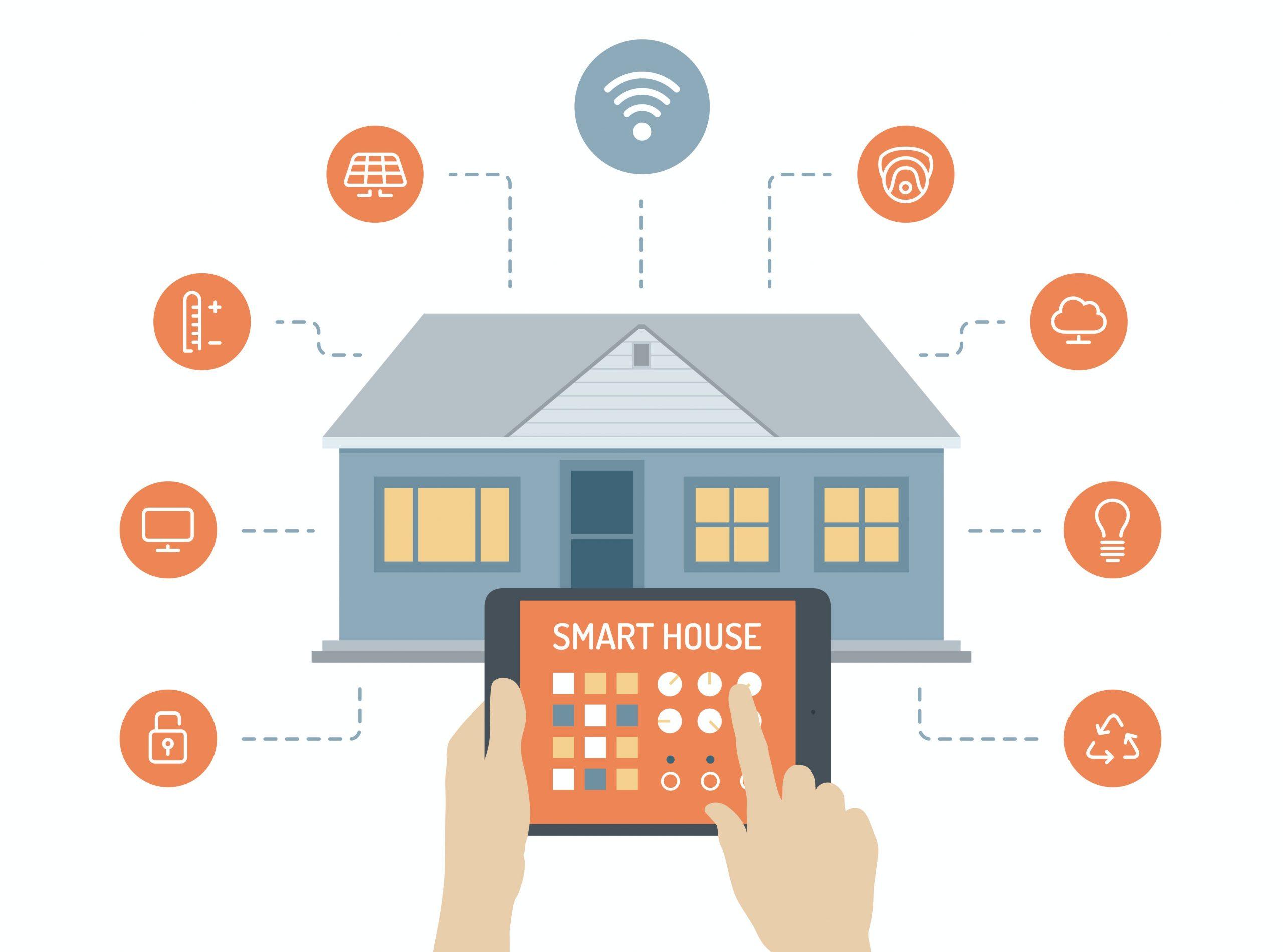 Smart Home Owen Sound Real Estate